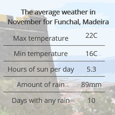 funchal weather november